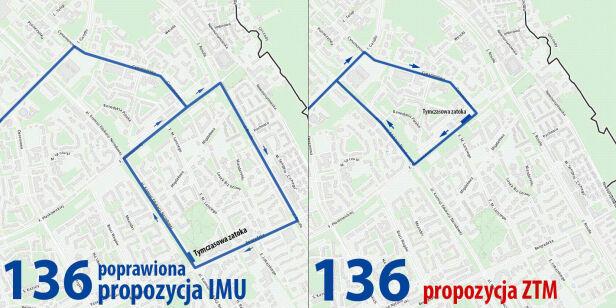 Proponowane zmiany w trasie linii 136 Inicjatywa Mieszkańców Ursynowa