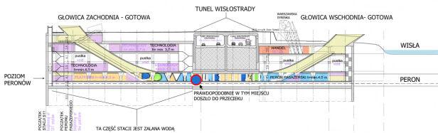 Prawdopodobnie tu doszło do przecieku Metro Warszawskie/ grafika TVN24
