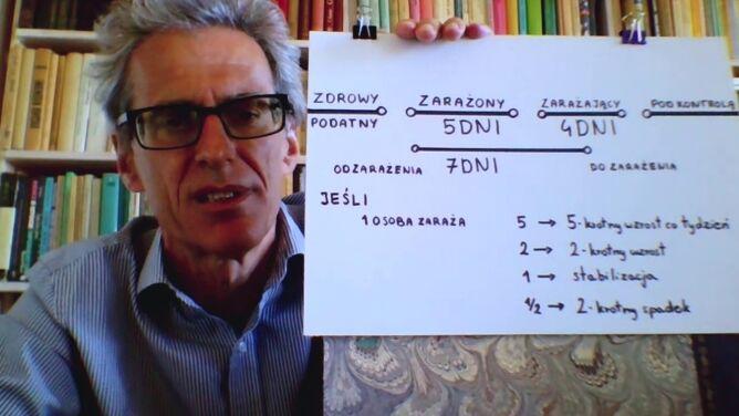 """Kiedy szczyt epidemii w Polsce? Matematyk tłumaczy i zwraca uwagę na to, że """"najważniejsze jest, co się stanie dalej"""""""