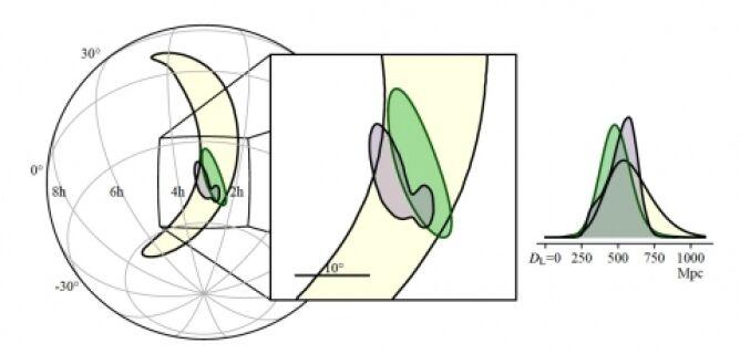 Lokalizacja źródła fali grawitacyjnej zaobserwowanej jako GW170814  (współprace naukowe LIGO i VIRGO)